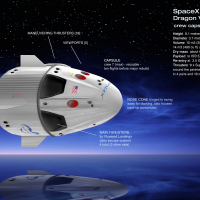 Dragon spacecraft infographic