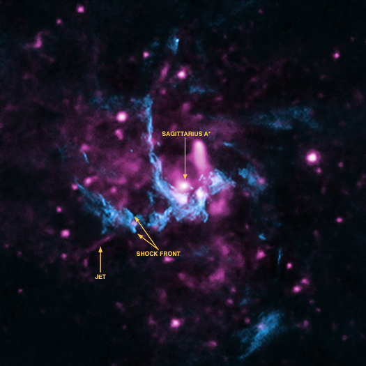 New evidence has been uncovered for the presence of a jet of high-energy particles blasting out of the Milky Way's supermassive black hole. As outlined in the press release, astronomers have made the best case yet that such a jet exists by combining X-ray data from NASA's Chandra X-ray Observatory with radio emission from the NSF's Very Large Array (VLA). Credit: X-ray: NASA/CXC/UCLA/Z.Li et al; Radio: NRAO/VLA