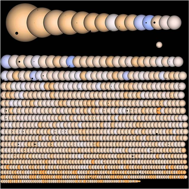 This illustration depicts Kepler's planet candidates shown passing in front of their parent stars. Data from Kepler suggests that the Milky Way Galaxy - could be filled with Earth-sized worlds.  Image Credit: SETI/J Rowe / NASA Ames/W Stenzel