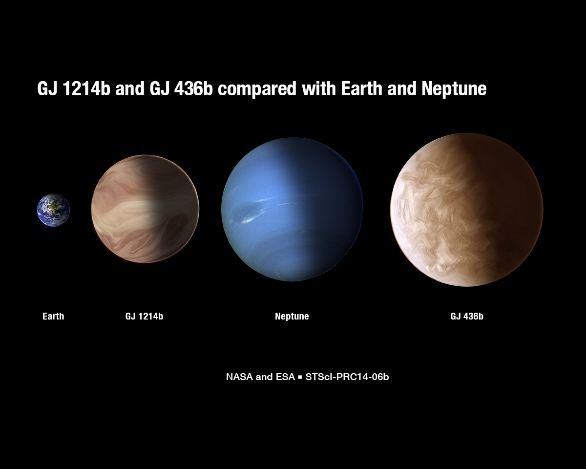 size of planet neptune - photo #7