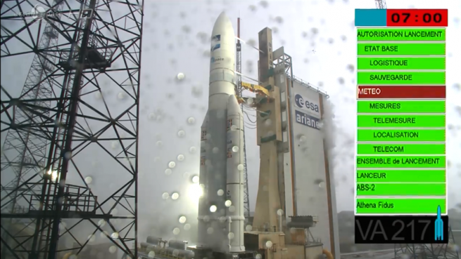Rain caused today's launch to slip by about an hour. Image Credit: Arianespace