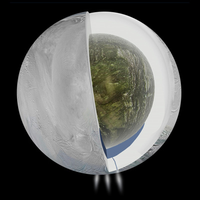 A new model of the interior of Enceladus, showing a water ocean connected to plumes on the surface, based on gravity measurements by Cassini and the Deep Space Network. Image credit: NASA/JPL