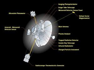 Pioneer 10's systems.  Photo Credit: JPL/NASA