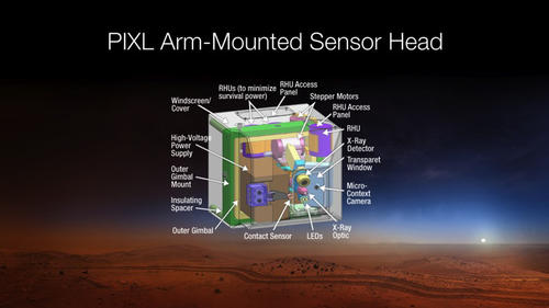 Artist's concept of the sensor head of the Planetary Instrument for X-RAY Lithochemistry, or PIXL. PIXL is an X-ray fluorescence spectrometer that will also contain an imager with high resolution to determine the fine-scale elemental composition of Martian surface materials. Image Credit: NASA/JPL