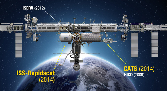 Graphic depicting the location of CATS on the space station as seen on Spaceflight Insider