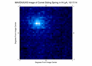 Atmospheric hydrogen surrounding Siding Spring, as seen from MAVEN's IUVS. Image Credit: NASA/Laboratory for Atmospheric and Space Physics, University of Colorado