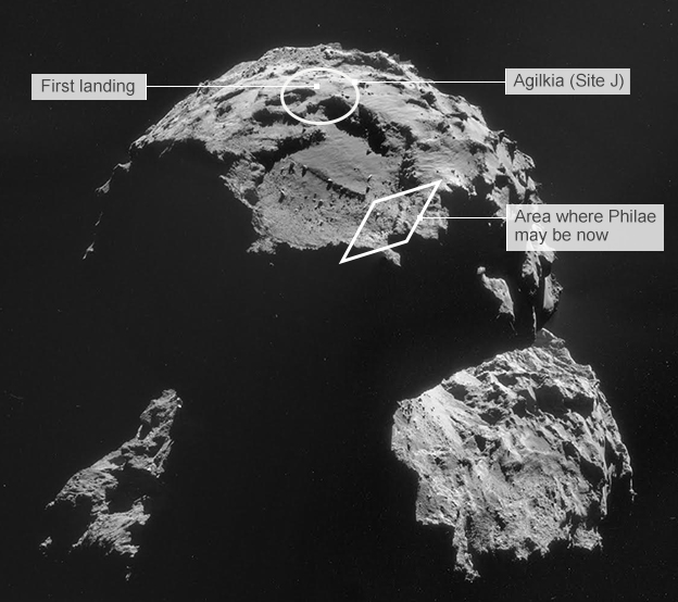 Annotated view of ccomet 67P indicating its proposed and estimated landing sites. Image Credit: ESA as seen on Spaceflight Insider