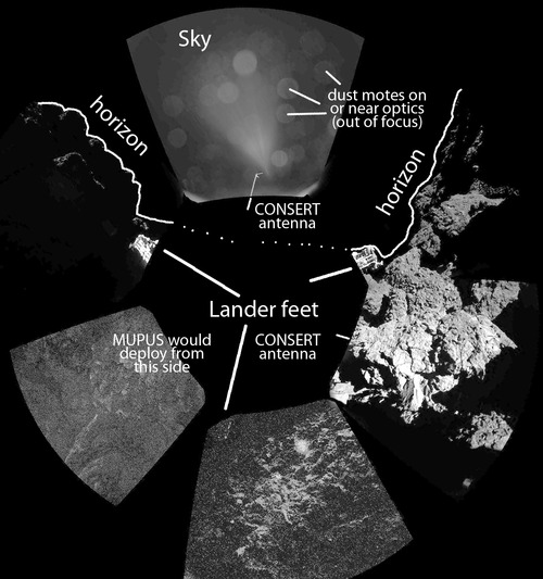 CIVA's 6-image panorama of the region around Philae. Annotations have been added to better understand what we're looking at. Image Credit: Credit: ESA / Rosetta / Philae / ÇIVA / annotated by Emily Lakdawalla