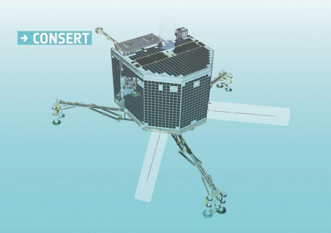 Graphic depicting the CONSERT instrument's location on the Philae lander. Image Credit: ESA as seen on Spaceflight Insider