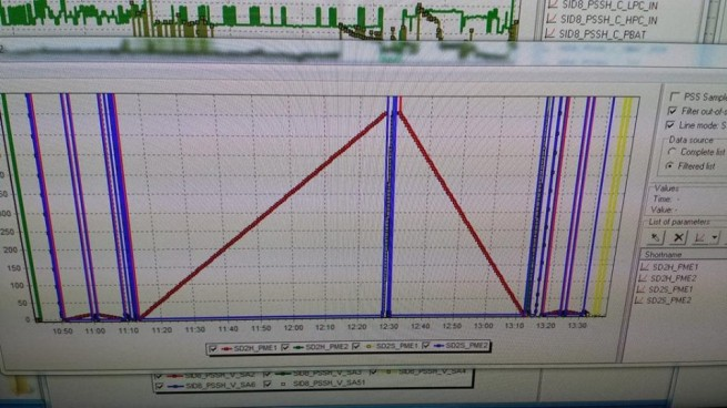 Graph showing that Philae's drill fully extended, hopefully containing samples of the comet. Image Credit: ESA