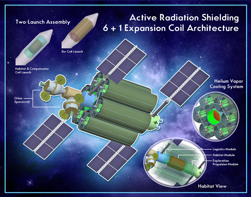 AML NASA active radiation full NASA AML image posted on SpaceFlight Insider