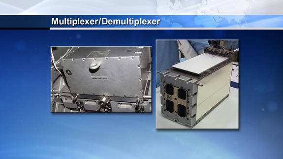 An example of an International Space Station multiplexer-demultiplexer. Photo Credit: NASA