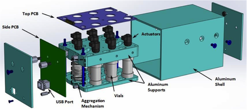 CAD Model of NanoRacks-SABOL NanoLab Module Laboratory. The 9 vials in which the protein will be mixed with the buffer solution to initiate fiber growth can be seen. Image Credit: Sam Durrance / Florida Institute of Technology