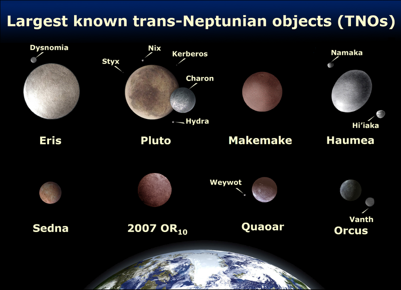 Scale of Transneptunian Objects image credit Lexicon posted on SpaceFlight Insider