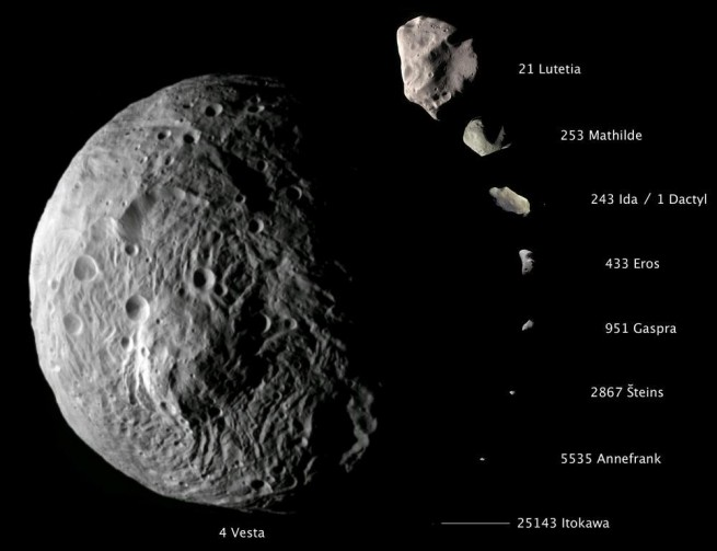 Asteroid sizes as seen on Spaceflight Insider