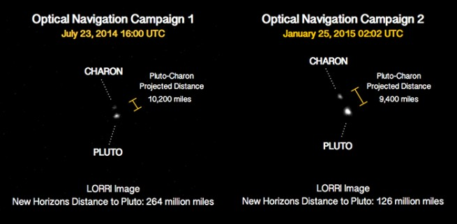 A comparison of images of Pluto and its large moon Charon, taken in July 2014 and January 2015 as seen on Spaceflight Insider