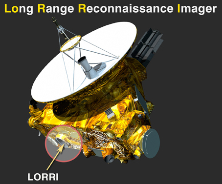 LORRI instrument as seen on Spaceflight Insider