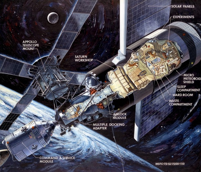 Skylab_illustration image credit MSFC NASA