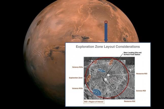 Exploration Zone layout considerations