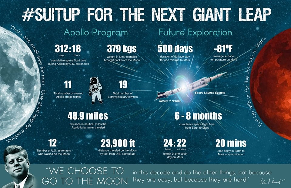 NASA infographic covering new Space Launch System booster image credit NASA posted on SpaceFlight Insider