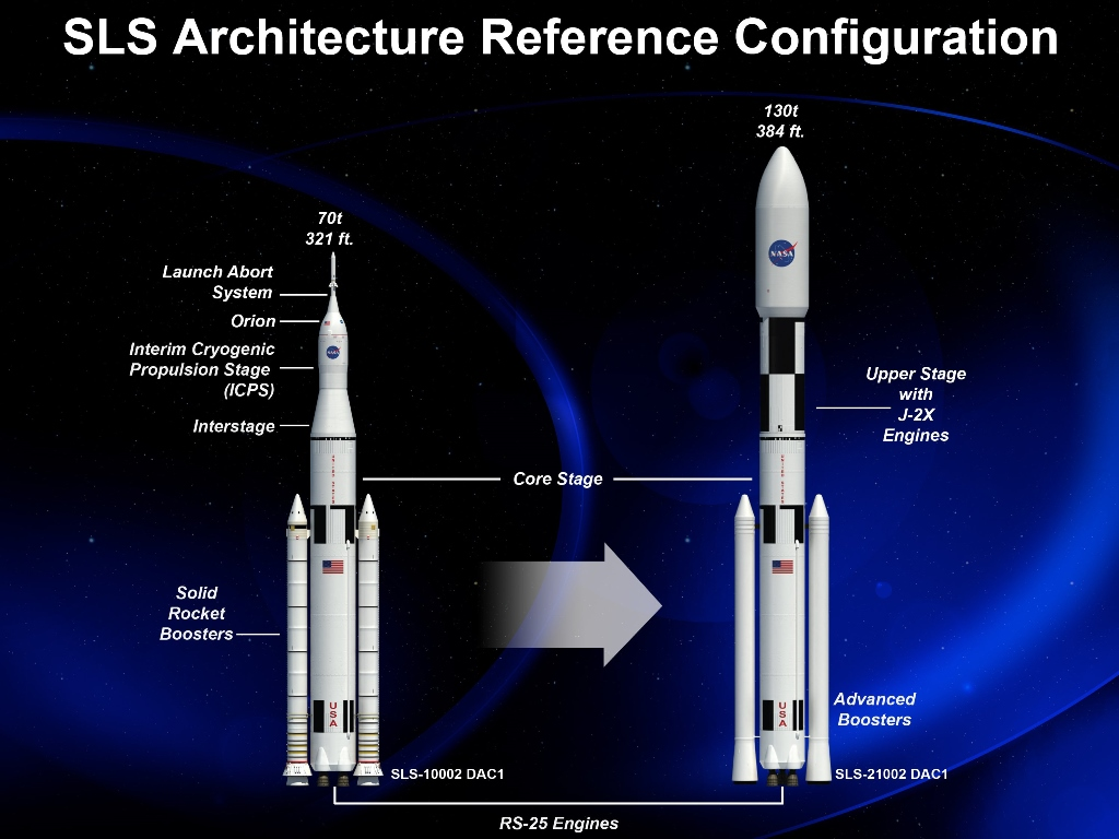Space Launch System 70 mt 130 mt metric ton NASA image posted on SpaceFlight Insider