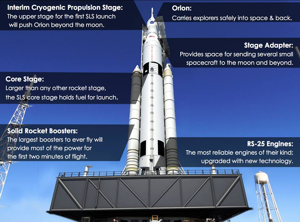 NASA Space Launch System SLS booster Orion spacecraft infographic NASA image posted on SpaceFlight Insider