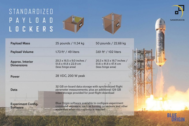 This graphic shows the specifications of standardized research payload lockers . Image Credit: NanoRacks/Blue Origin