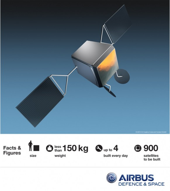 Artist's rendition of a OneWeb's satellite to be built by Airbus.