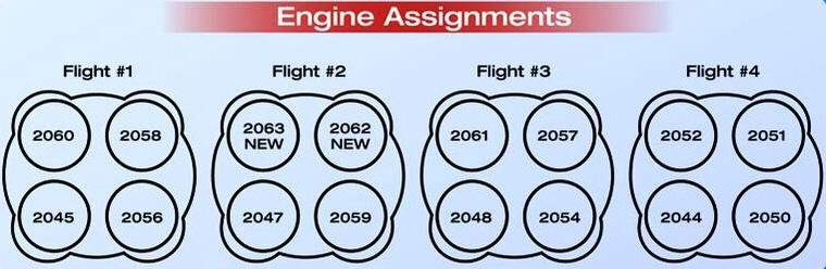SLS RS-25 flight engine mission assignments. Photo Credit: Aerojet Rocketdyne