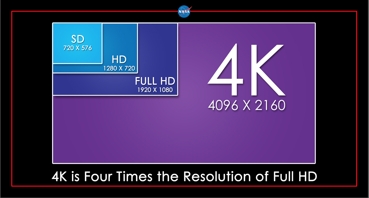 NASA's new UHD TV channel will have four times the definition of full HD television. Image Credit: NASA TV/Mark Hailey