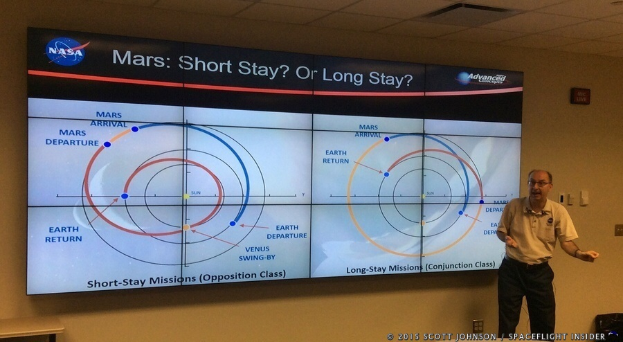 Les Johnson of the MSFC Advanced Concepts Office discusses Mars mission long-stay / short-stay options. Photo Credit: Scott Johnson / SpaceFlight Insider