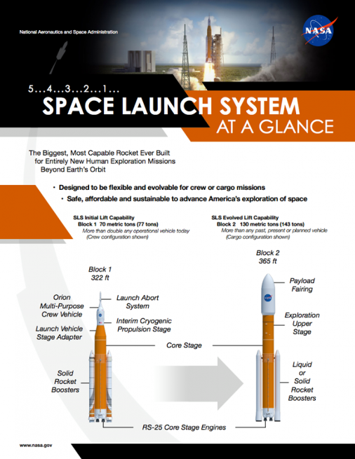 Space Launch System at a Glance infographic NASA image posted on SpaceFlight Insider