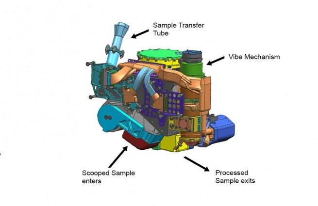 This false-color engineering drawing shows the Collection and Handling for In-Situ Martian Rock Analysis (CHIMRA) device, attached to the turret at the end of the robotic arm on NASA's Curiosity Mars rover. Image Credit: NASA/JPL-Caltech