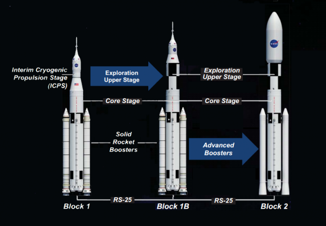NASA plans to increase the lifting capability of SLS from 70 to 105 and eventually 130 metric tons. Image Credit: NASA / MSFC
