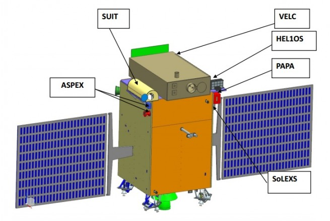 Artist's concept of India's Aditya-L1 solar mission depicting its instruments.