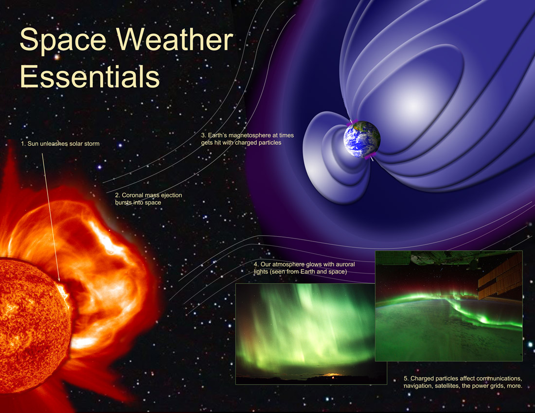 solar storm effect on humans - photo #6