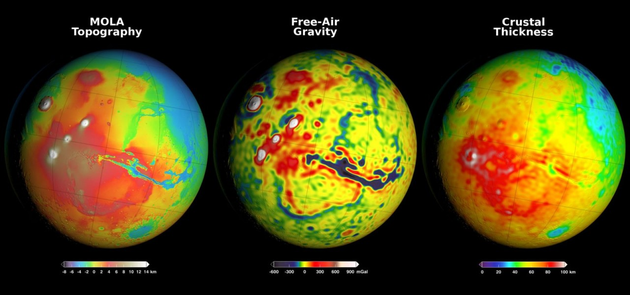 Newly detailed mapping of local variations in Mars' gravitational pull on orbiters (center), combined with topographical mapping of the planet's mountains and valleys (left), yields the best-yet mapping of Mars' crustal thickness (right).Image Credit: NASA/GSFC/Scientific Visualization Studio