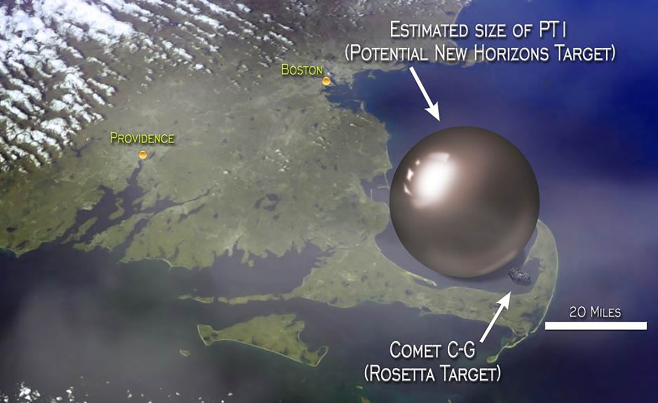 2014_MU69_size_comparison