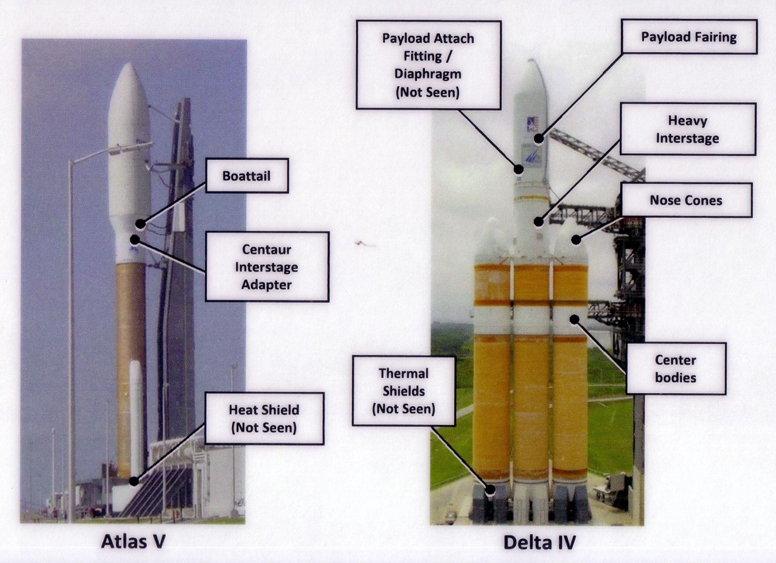 United Launch Alliance Atlas V and Delta IV components manufactured at Orbital ATK's Iuka, Miss., facility. Diagram Credit: Orbital ATK