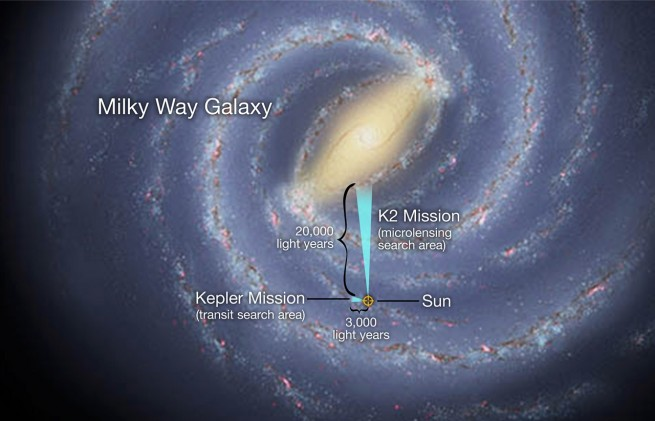 k2_microlensing_search_area_milkyway-zoom