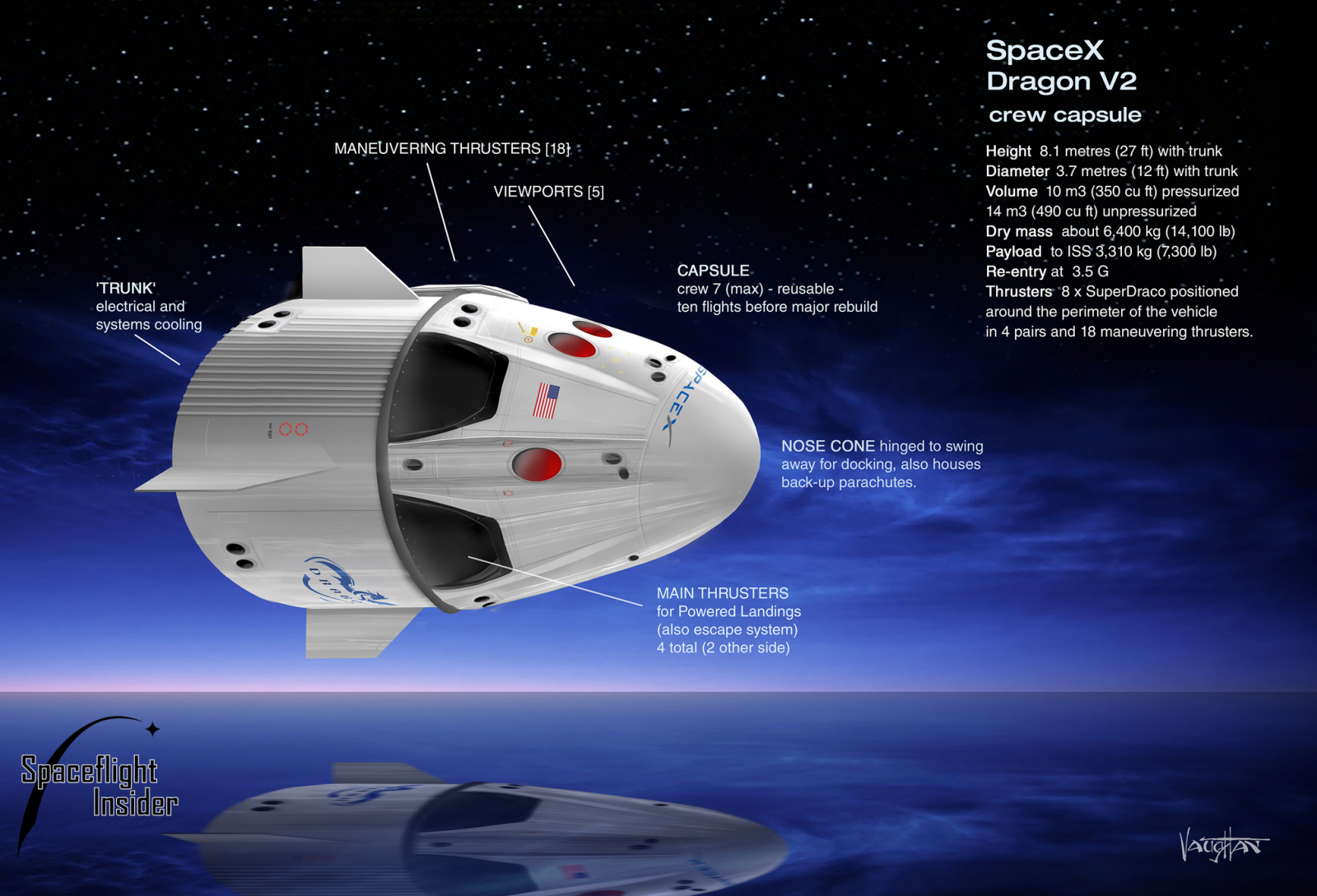 SpaceX Crew Dragon infographic image credit James Vaughan SpaceFlight Insider