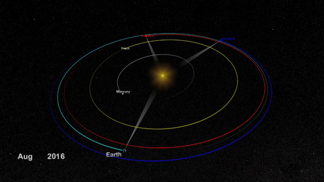 This graphic shows the positions of the two STEREO spacecraft (STEREO-A and STEREO-B) and their orbits in relation to Earth, Venus, Mercury, and the Sun.