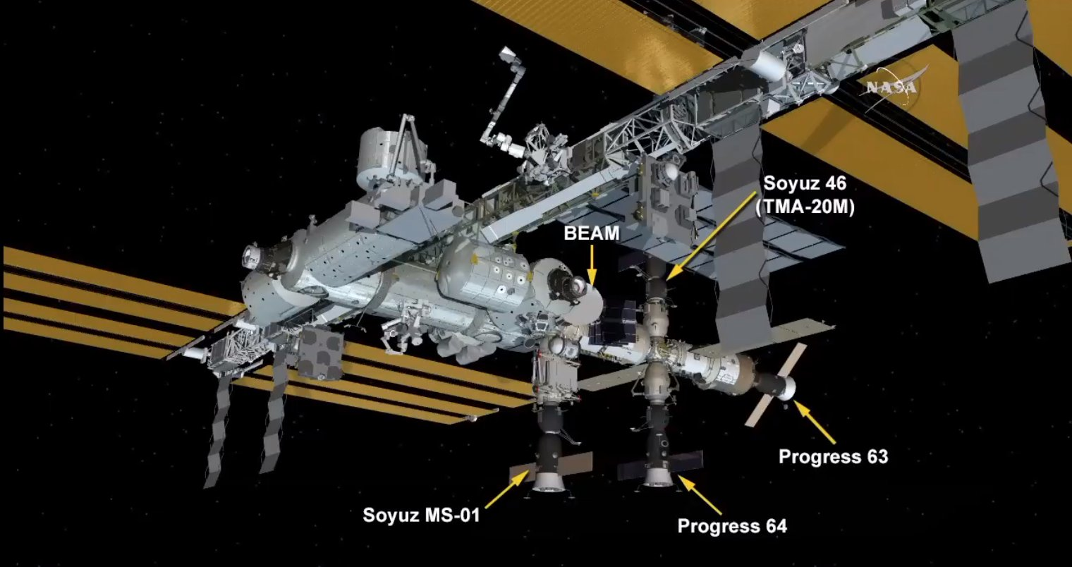 ISS Visiting Vehicles