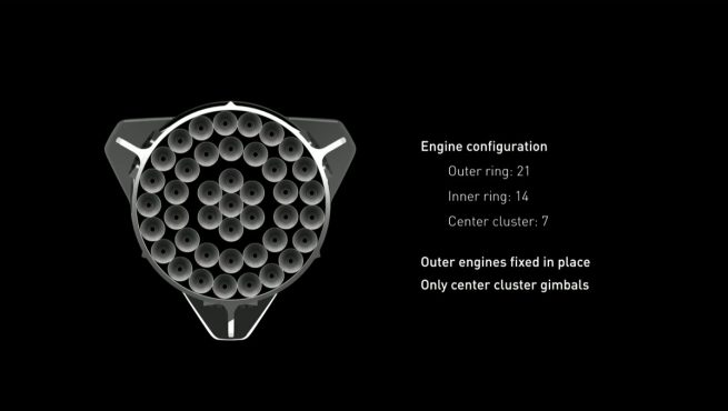 ITS Raptor engines