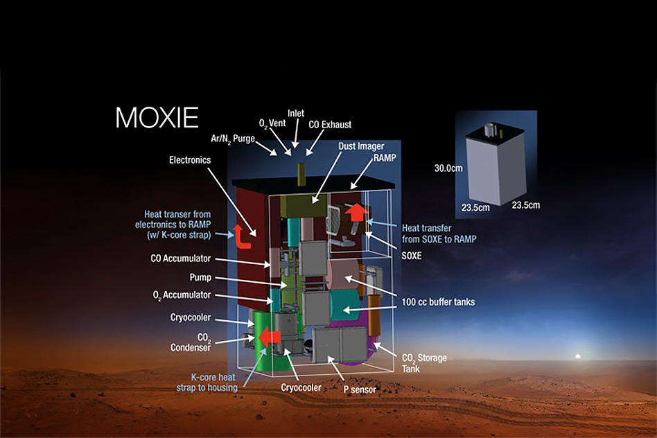 Mars 2020 Rover: Mars Oxygen ISRU Experiment (MOXIE) is an exploration technology investigation that will produce oxygen from Martian atmospheric carbon dioxide.