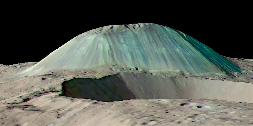 Ceres Science