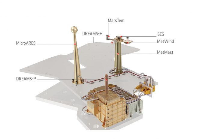 Artist's impression of the DREAMS science package that will be carried on the Schiaparelli entry, descent and landing demonstrator module of the ExoMars 2016 mission.