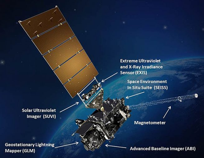 GOES-R spacecraft and its primary instruments. Credit: Lockheed Martin