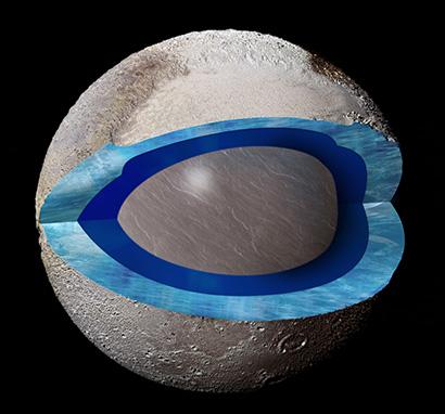 Pluto cutaway