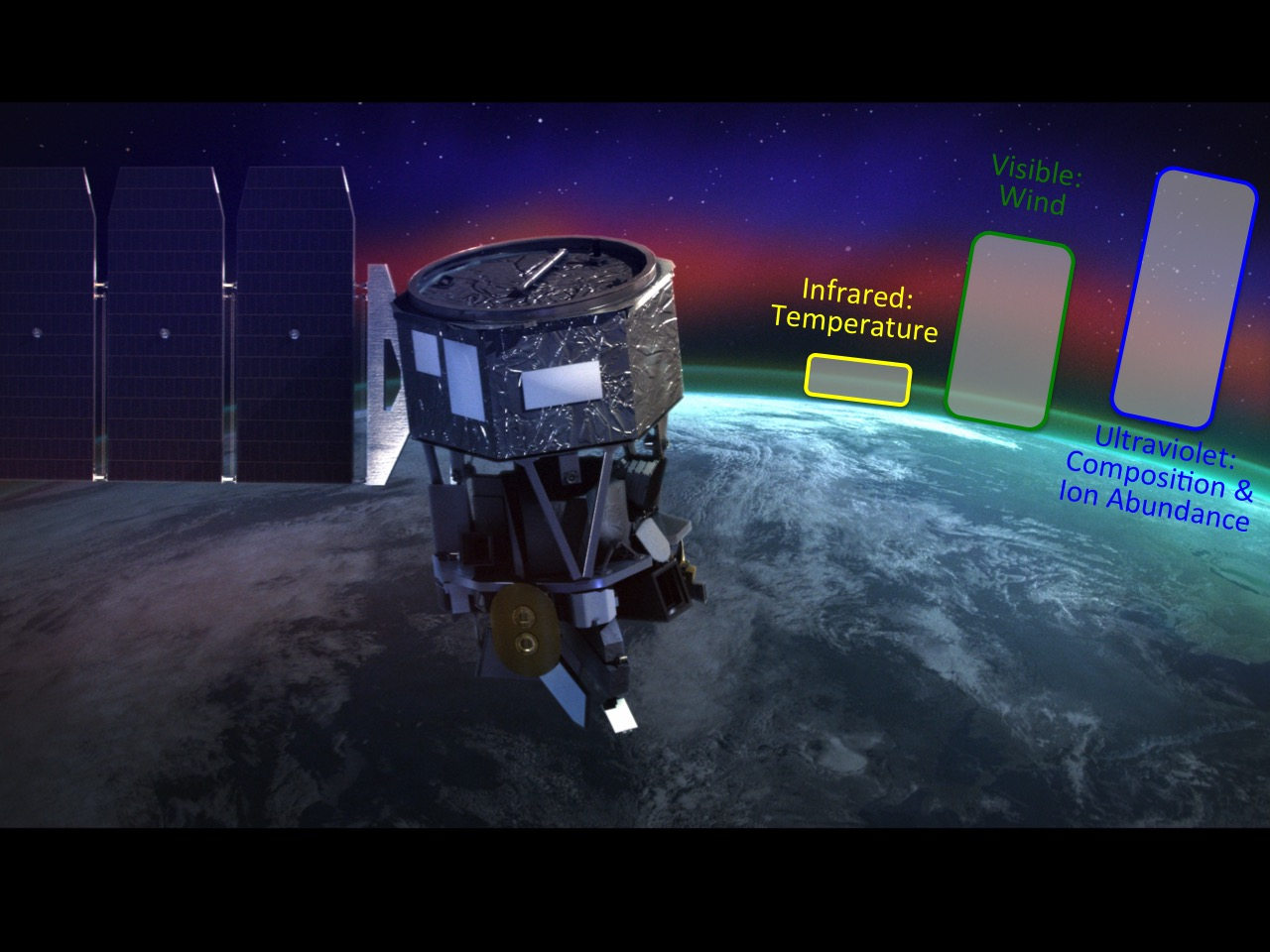 Two 2017 Nasa Missions Set To Study Edge Of Space Spaceflight Insider